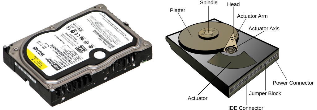 How to retrieve data from a hard disk
